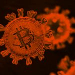 How COVID 19 Affected Bitcoin?