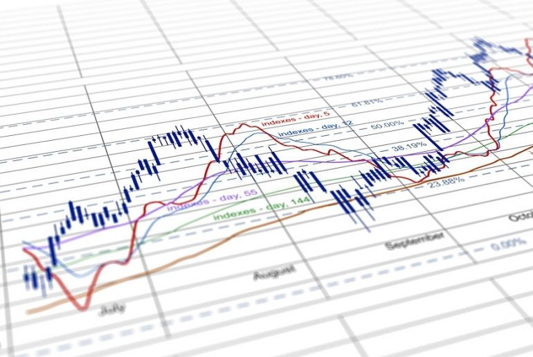 How To Trade Using Grid Trading Strategies?